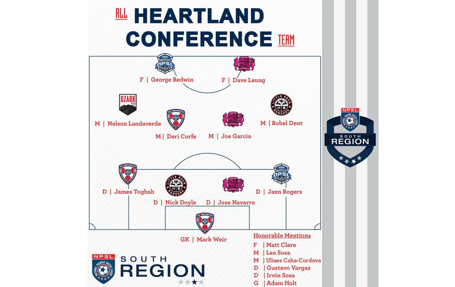 Demize have two selected to Heartland All Conference team
